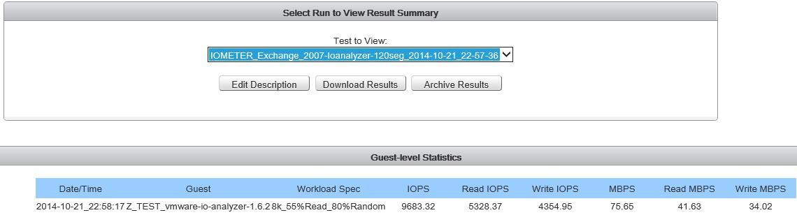 resultados para simulación de test de acceso a disco