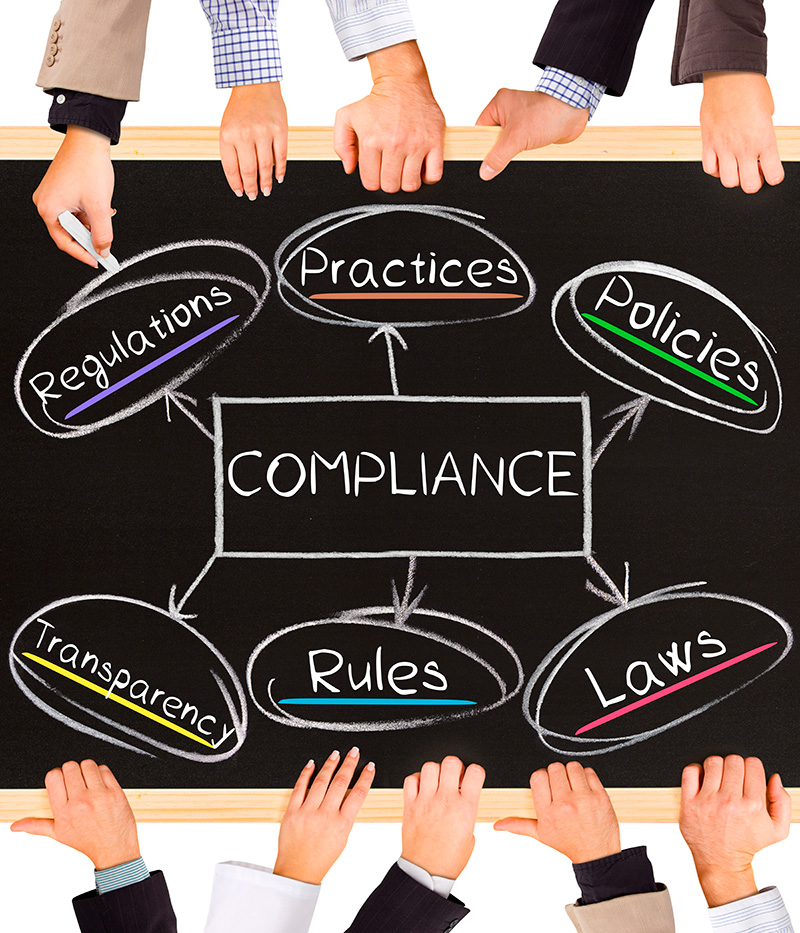 Elementos que intervienen en los programas de compliance.