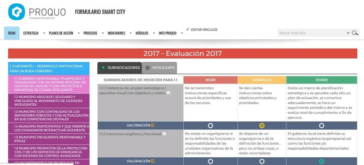 Ejemplo de un formulario de ProQuo Smart City