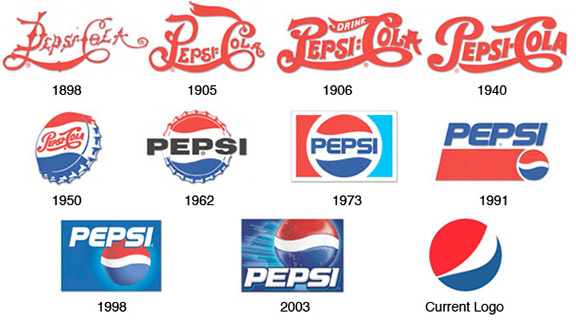 Pepsi rebrand