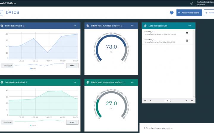 IBM watson platform