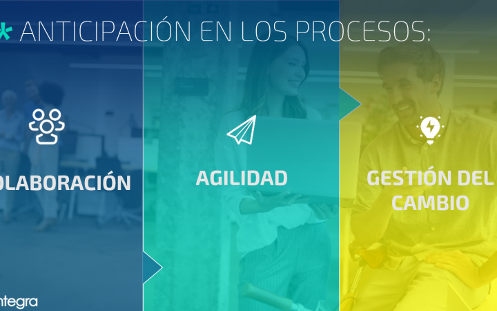 anticipacion-procesos