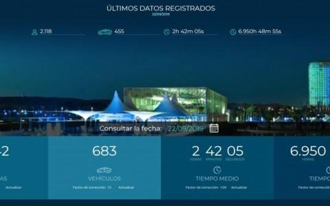 Interfaz de la herramienta S-PACES usada para controlar el Parque del Agua en Zaragoza